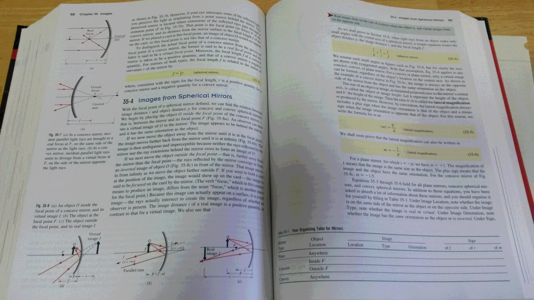 A refresher on optics equations from my physics textbook