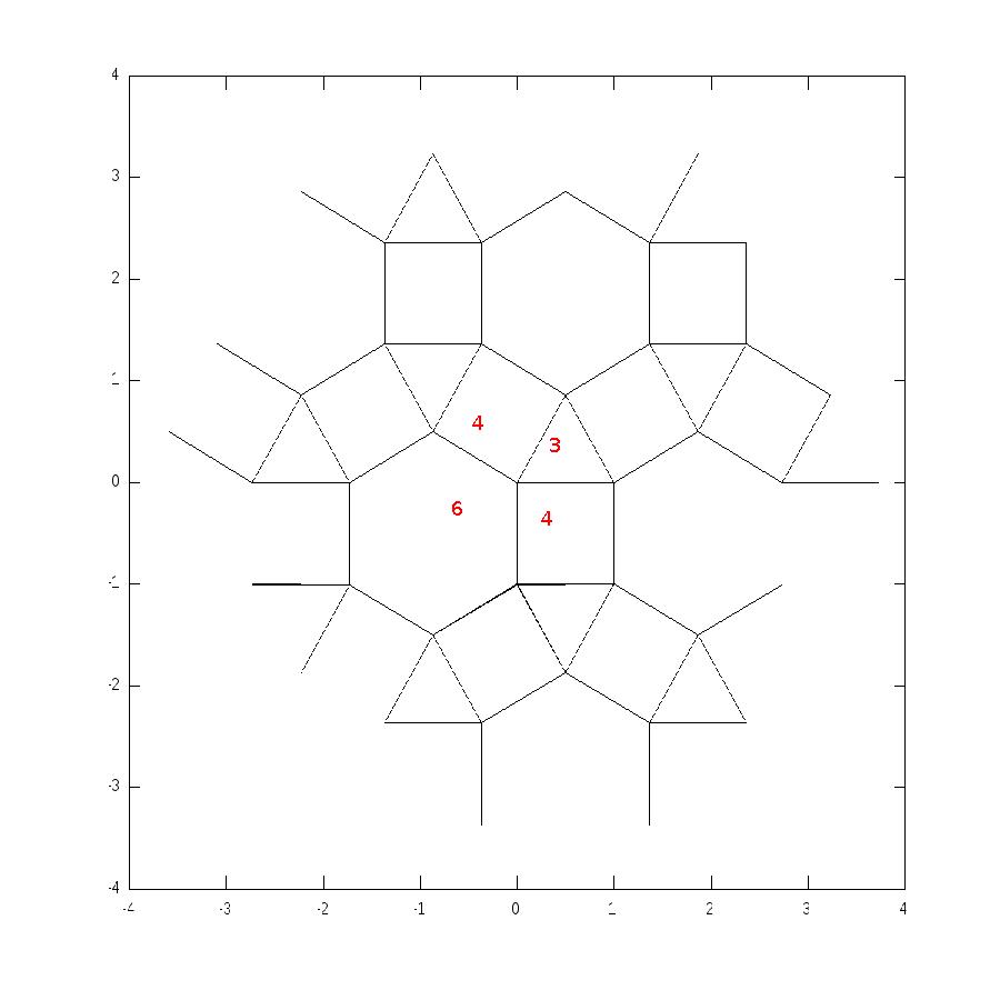 3.4.6.4 tiling
