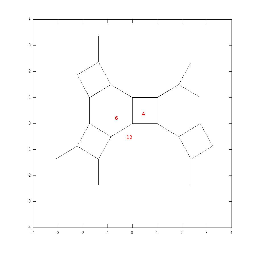 4.6.12 tiling