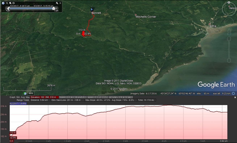 Trail GPS log
