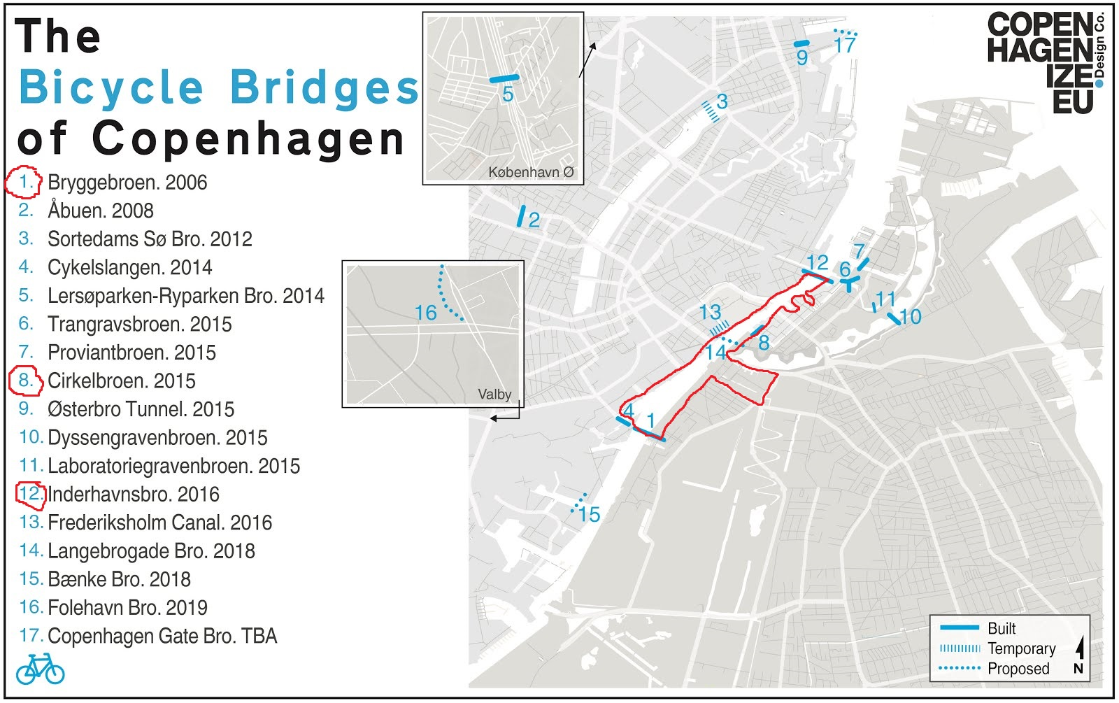 Bike bridges in Copenhagen
